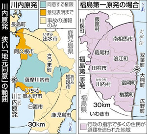 Fukushimasendai