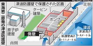 Tokai_wall